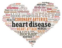 heart disease related terms shaped as a heart in a word cloud